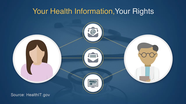 patients right to an electronic copy of their medical record