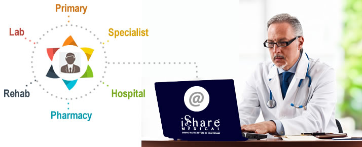 iShare Medical Messaging for Providers